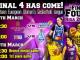 Danas i sutra gledajte s nama F4 EEWBL – Begić s Udominate Basketom protiv Good Angelsa
