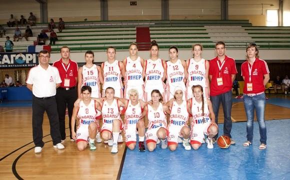 Hrvatska kadetska reprezentacija – retrospektiva