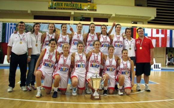 Hrvatska juniorska reprezentacija – retrospektiva