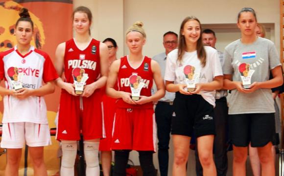 U16 reprezentacija Hrvatske bez pobjede u Poljskoj