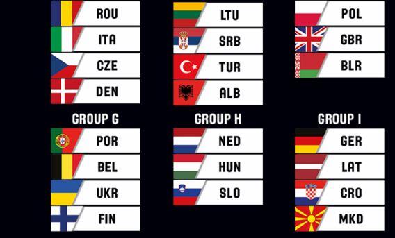 Hrvatska u I skupini sa Njemačkom, Latvijom i Makedonijom