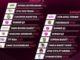 EuroLiga – pregled skupina za sezonu 2019/2020